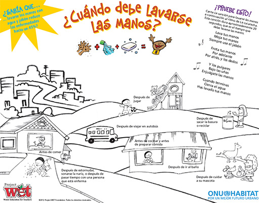 Materiales educativos   Project WET